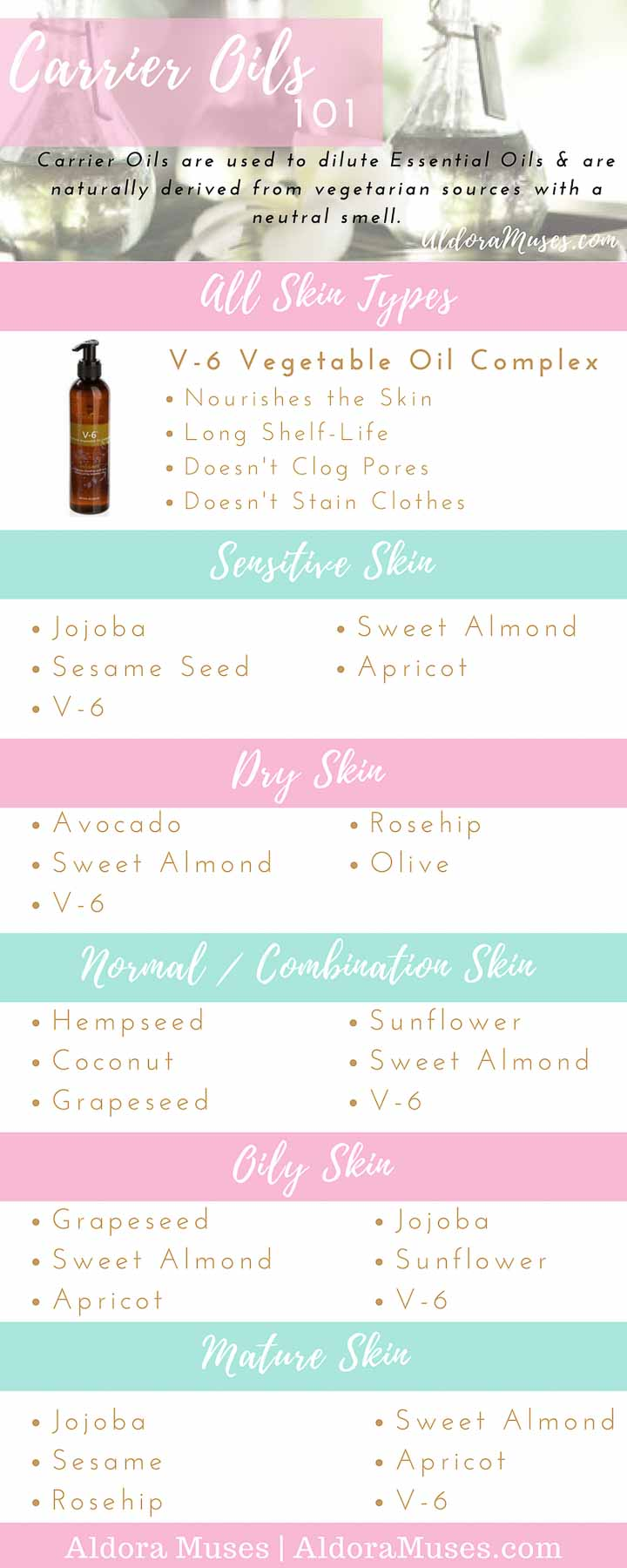 Essential Oils, Natural Remedies, Toxic-Free, Natural Healing, Natural Cure, Young Living, Carrier Oil, V-6 Vegetable Oil Complex