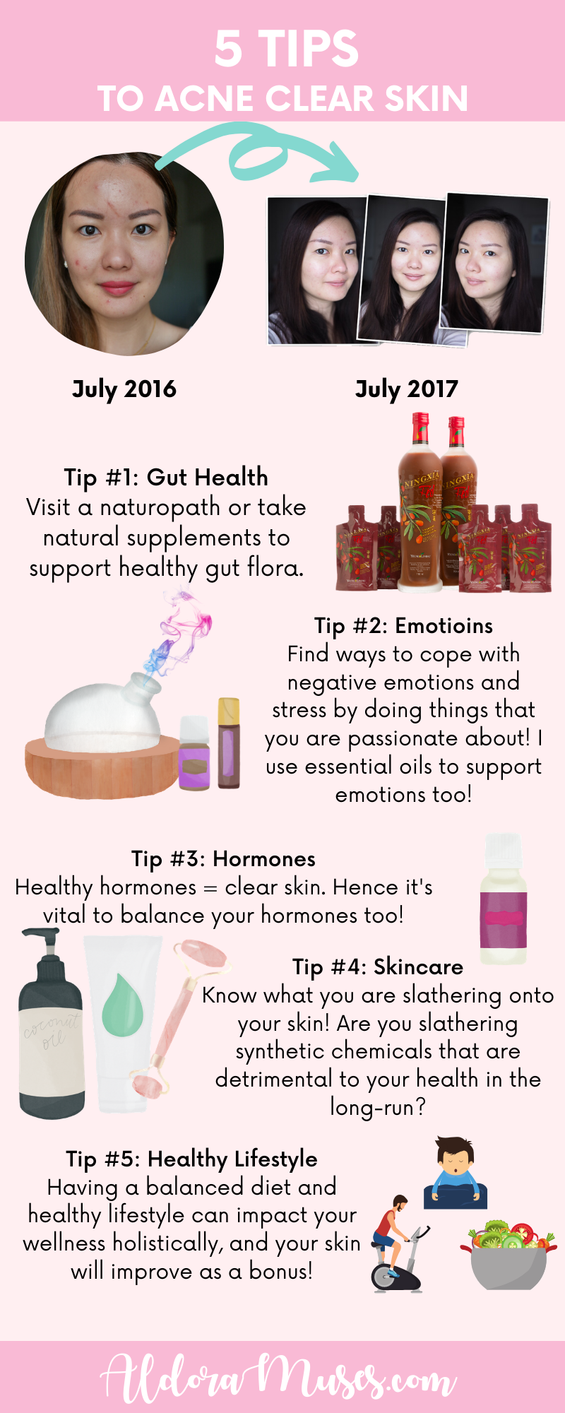 Acne, Clear Skin, Essential Oils, Natural Remedies, Young Living Essential Oil